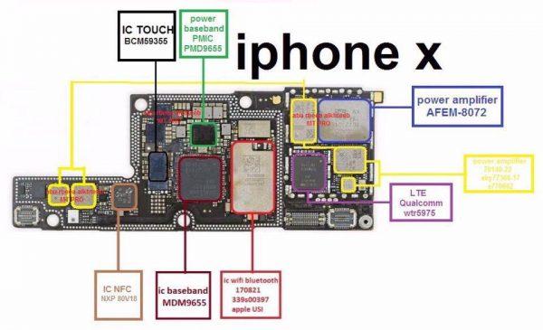 IC Audio iPhone X