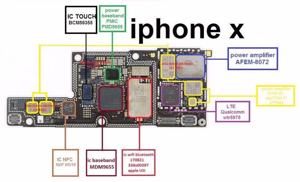 Perbaikan sinyal iPhone x